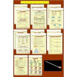 Algebra-rabatowy zestaw 14 plansz + wskażnik 100 cm PCV