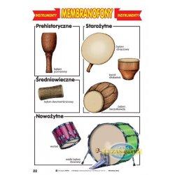 Wychowanie muzyczne - instrumenty muzyczne