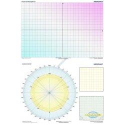 Plansza DUO Układ współrzędnych / Diagram kołowy