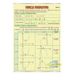 Plansza Funkcja kwadratowa