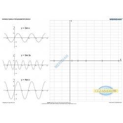 Plansza Funkcje trygonometryczne