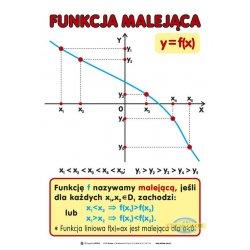 Plansza Matematyka dla liceum