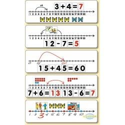 Plansza Oś liczbowa - magnetyczna