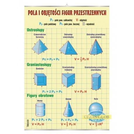 Pola i objętości figur przestrzennych