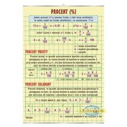 Plansza Procent