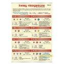 Beztlenowe kwasy nieorganiczne