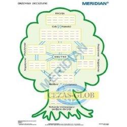 Drzewko decyzyjne / Drzewko - asystent