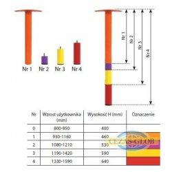 Element regulujący Nr 2,3,4