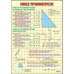 Plansza Funkcje trygonometryczna