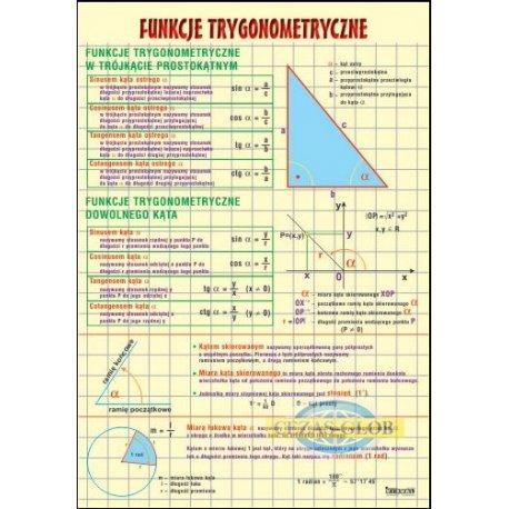 Funkcje trygonometryczna