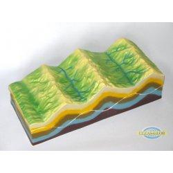 Model pofałdowania terenu i jego zmian geomorfologicznych - model EDUKO