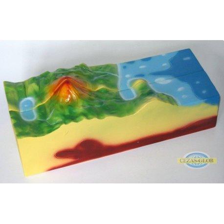 Model wulkanu - model EDUKO