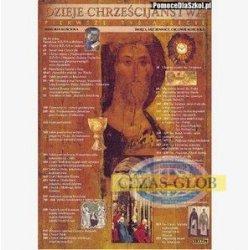 Plansza Dzieje chrześcijaństwa - I tysiąclecie