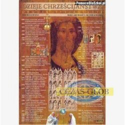 Plansza Dzieje chrześcijaństwa - II tysiąclecie
