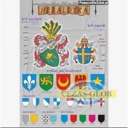 Plansza Heraldyka - nauka o herbach