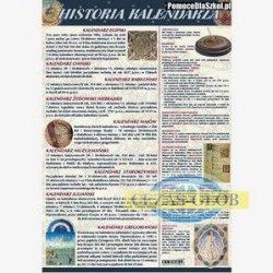 Plansza Historia kalendarza