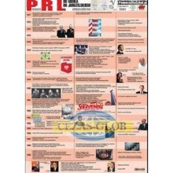 Plansza Historia PRL (Gierek-Jaruzelski)
