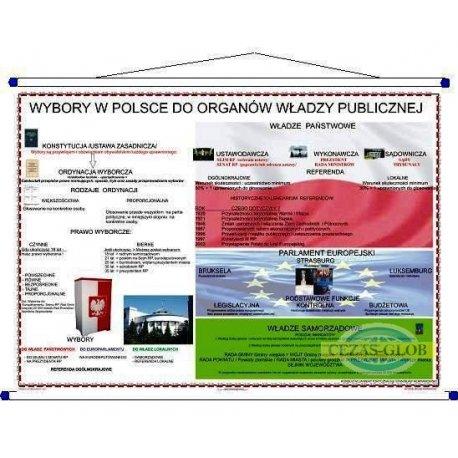 WYBORY W POLSCE DO ORGANÓW WŁADZY PUBLICZNEJ